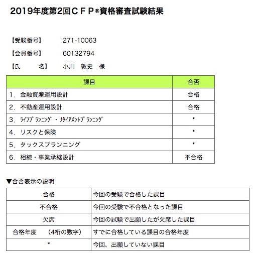 CFP資格審査試験2019第2回結果
